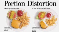 Portion Distortion: What Is The Right Food Portion Size?