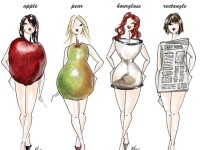 best dietitan lebanon, weight, lose weight lebanon, lebanon, diet, diet clinic, body shape
